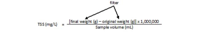TSS Formula